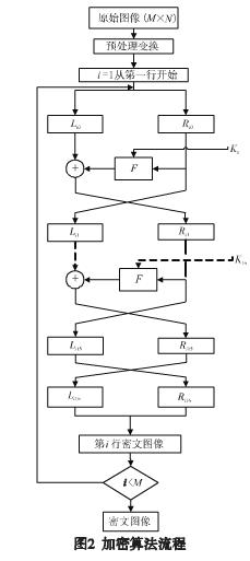 差分攻击的原理_差分放大电路仿真图