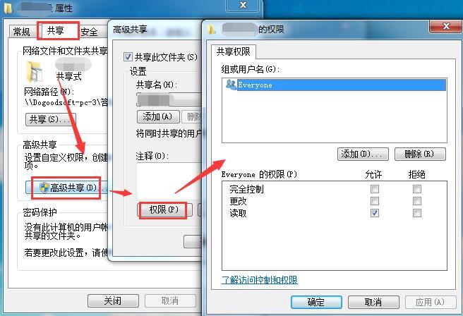 """访问加密的共享文件夹,提示""""加密区初始化发生错误,错误代码5"""""""