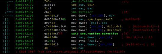 通过P2P网络进行传播的恶意软件IPStorm