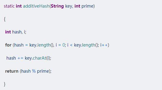 Hash算法在信息安全方面的应用